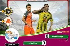 خلاصه بازی سپاهان 0 - 0 سایپا