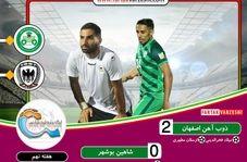 خلاصه بازی ذوب آهن 2 - 0 شاهین بوشهر